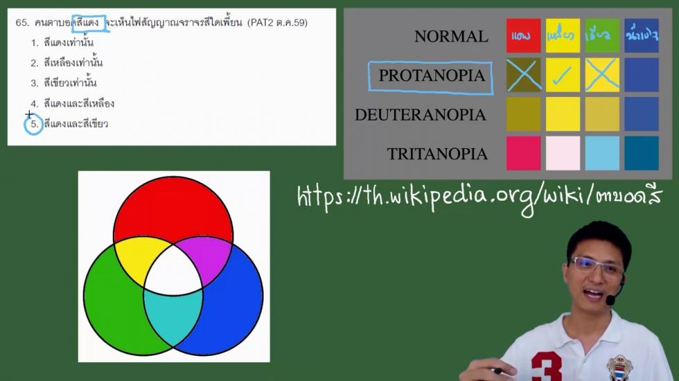 เฉลยข้อสอบ PAT2ฟิสิกส์ ต.ค.59 ครั้งที่2