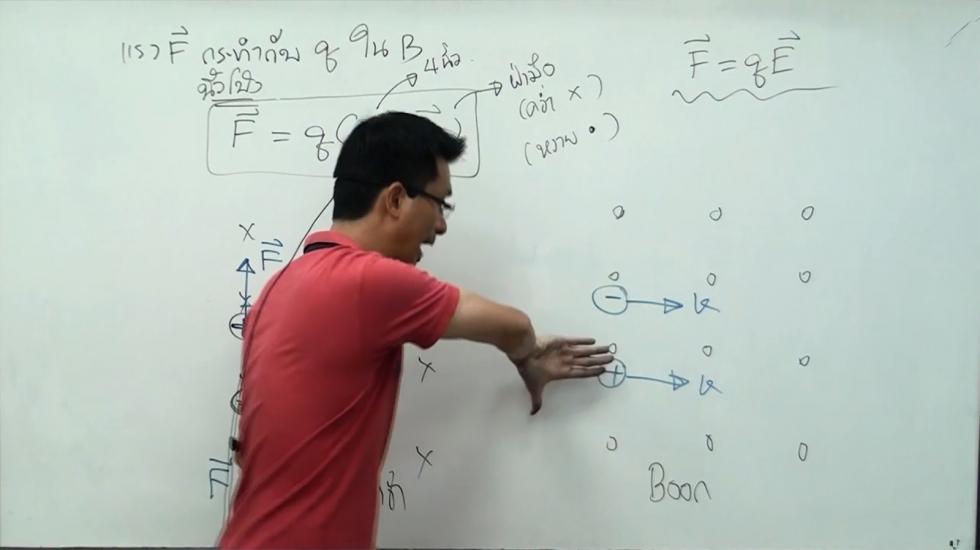 ติวสรุปฟิสิกส์#62 ครั้งที่4 ไฟฟ้า อะตอม นิวเคลียร์