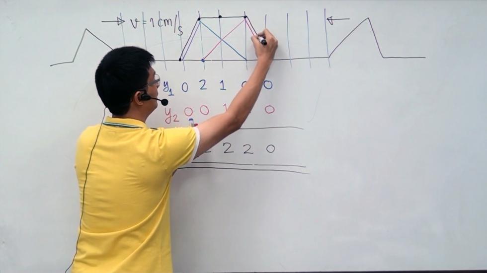 ฟิสิกส์ ม.5 บทที่9 คลื่นกล (57) ครั้งที่ 2