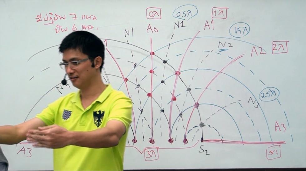 ฟิสิกส์ ม.5 บทที่9 คลื่นกล (57) ครั้งที่ 4
