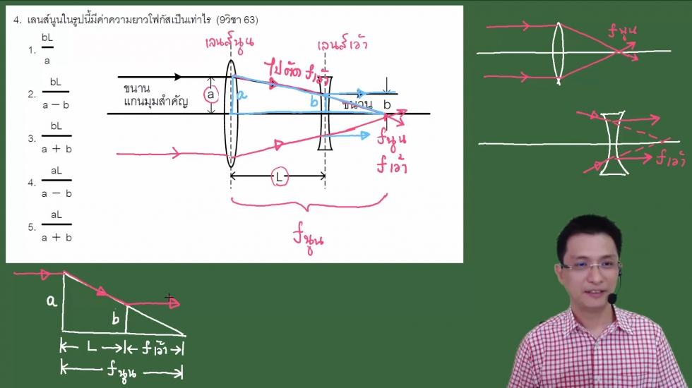 เฉลยข้อสอบฟิสิกส์ 9วิชาสามัญ63 ครั้งที่1