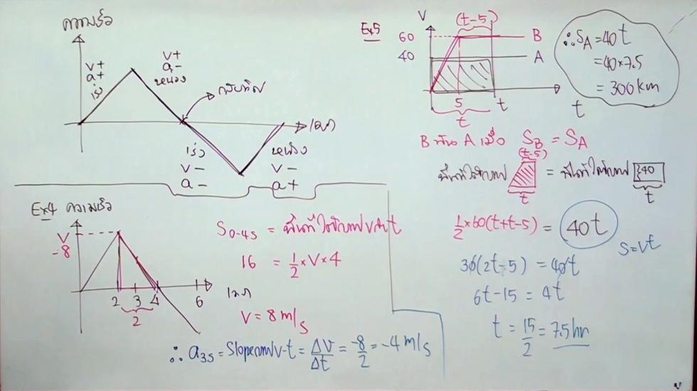 ฟิสิกส์ ม.4 บทที่2 การเคลื่อนที่แนวตรง (59)  ครั้งที่ 3