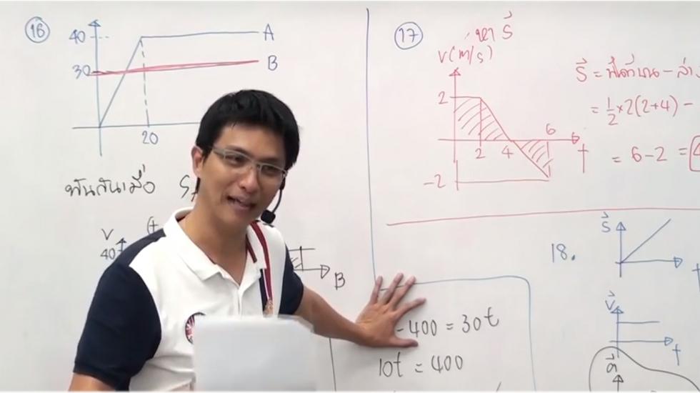 ติวสรุปฟิสิกส์ ม.4 บทที่1 บทนำ