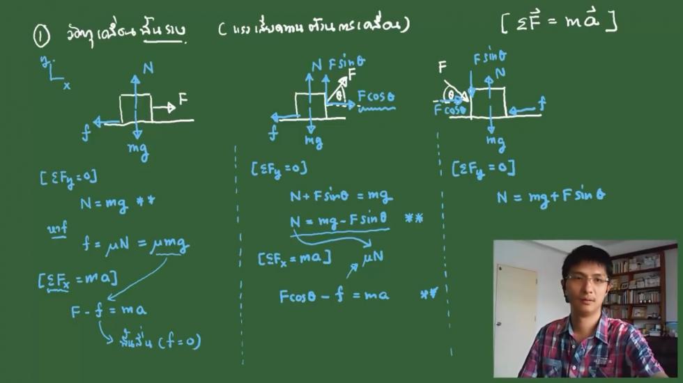 ติวสรุปฟิสิกส์ ม.4 บทที่3 แรงและกฎการเคลื่อนที่