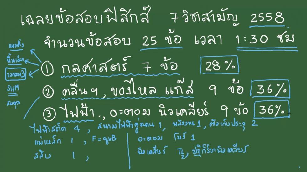 เฉลยข้อสอบฟิสิกส์ 9วิชาสามัญ58 ครั้งที่1
