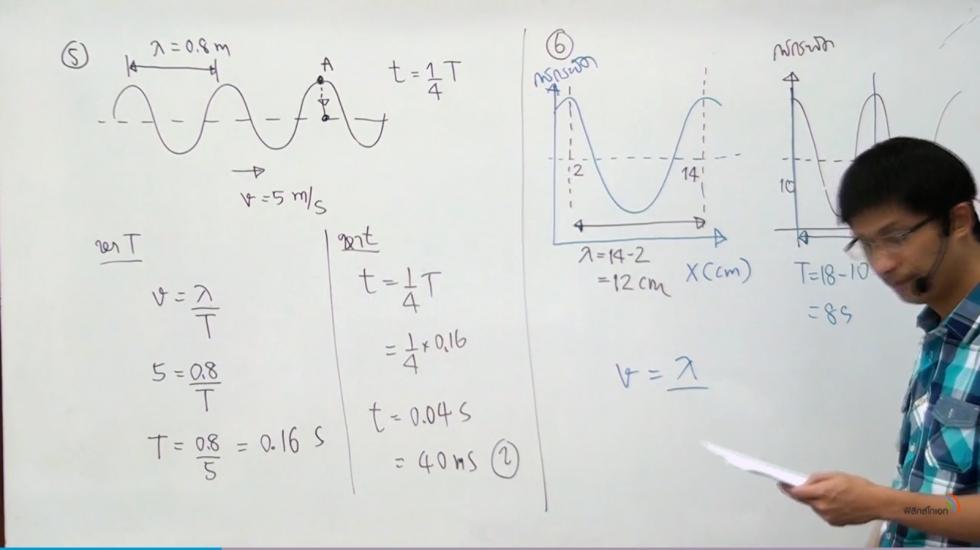 ติวสรุปฟิสิกส์ ม.5 บทที่9 คลื่นกล