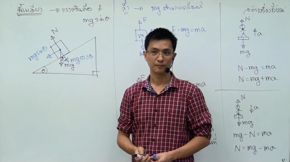 ติวสรุปฟิสิกส์#60 ครั้งที่1 (กลศาสตร์)