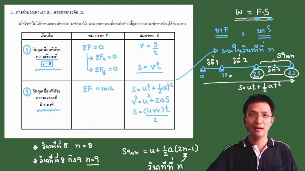 ติวสรุปฟิสิกส์ ม.4 บทที่5 งานและพลังงาน