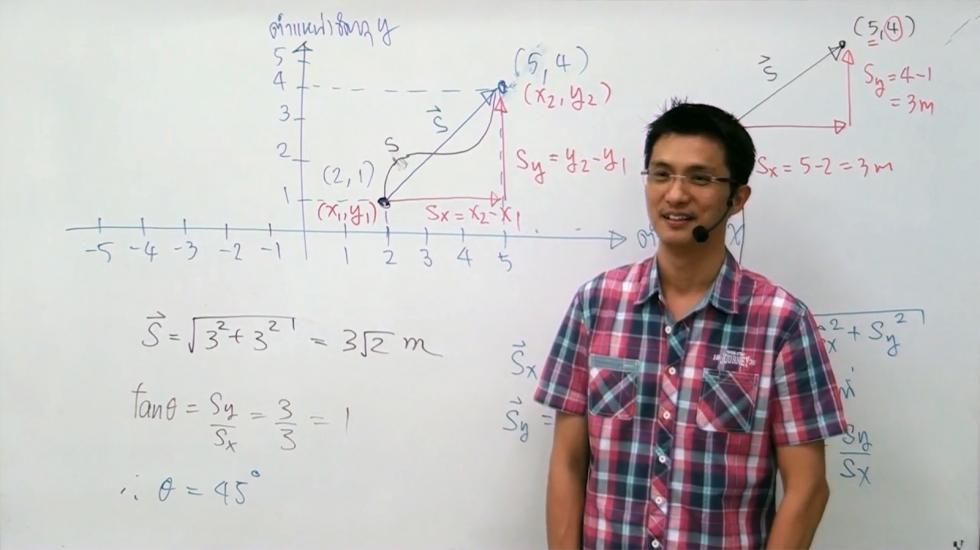 VDO ฟิสิกส์ ม.4 บทที่2 การเคลื่อนที่แนวตรง (ปี59) ครั้งที่ 1