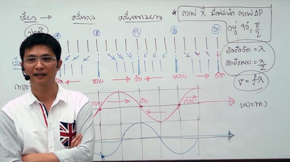 ฟิสิกส์ ม.5 บทที่10 เสียง (ปี57) ครั้งที่ 1