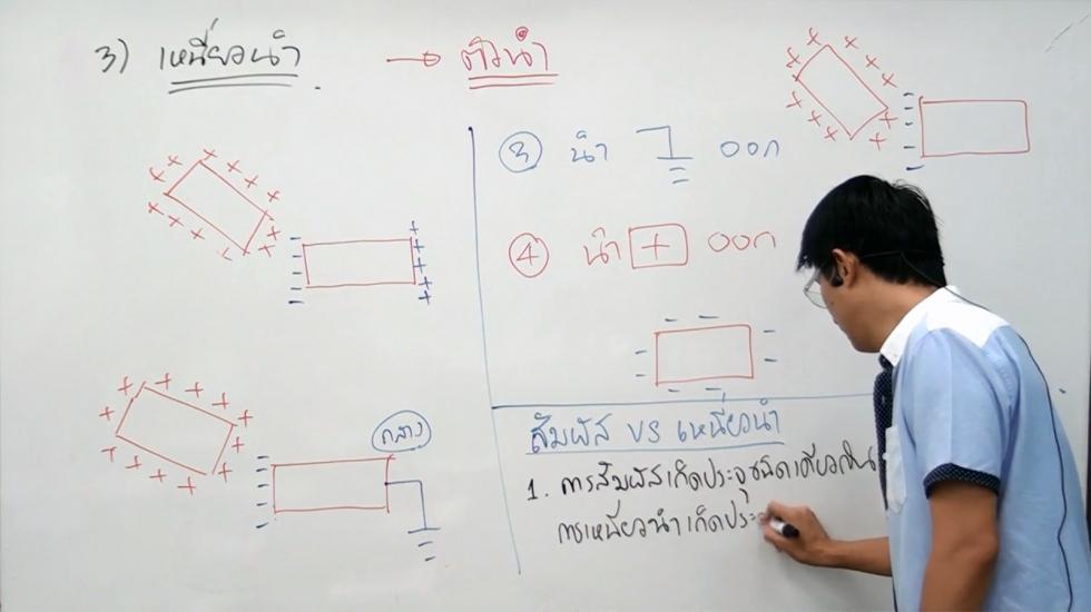 ฟิสิกส์ ม.5 บทที่13 ไฟฟ้าสถิต (ปี56) ครั้งที่ 1