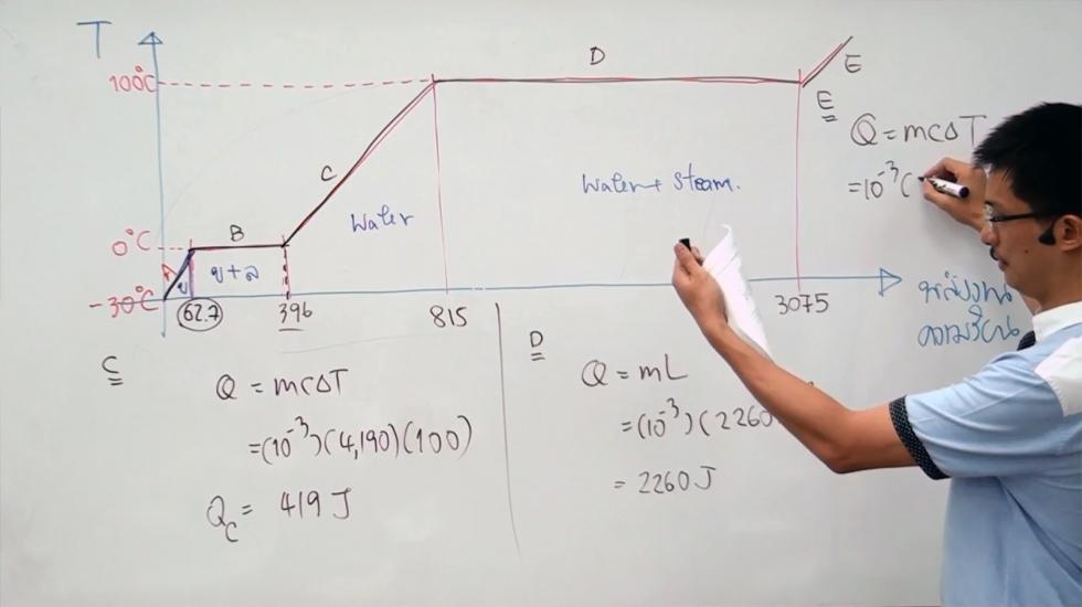 ฟิสิกส์ ม.6 บทที่18 ความร้อนและแก๊สฯ (57) ครั้งที่ 1